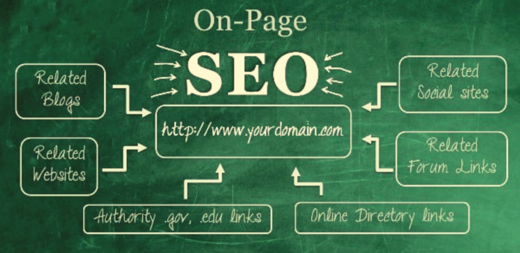 10 SEO Principles Every Web Designer Needs to Know - SEOholic.net